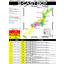 災害・防災対策 地震予測情報「S-CAST」 製品画像
