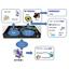 【業務実績】遠隔監視制御システム 製品画像