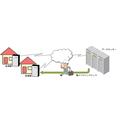 PLC通信の活用例『給湯器』 製品画像
