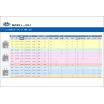 トーカロイ超硬合金(WC-Co)材質一覧表 ※技術資料 製品画像