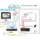高精度屋内測位システム『uLocation-Q』 製品画像