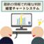 売上・受注データをリアルタイムに見える化『経営チャートシステム』 製品画像