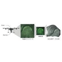 【3Dデータ解析】自立飛行型ドローンとAIを活用した施工に適する 製品画像