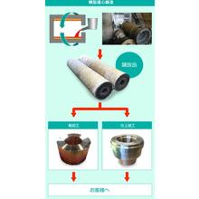 【当社の技術力】遠心鋳造 製品画像