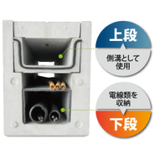 側溝下の活用で無電柱化を実現! D.D.BOXシリーズ 製品画像