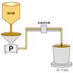 【調味液分野でのポンプ導入事例】味噌移送例 製品画像
