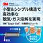 脱気・溶解用『3M(TM)Liqui-Cel 分離膜モジュール』 製品画像