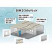 BIMパーツ ダウンロードサービス開始! 製品画像
