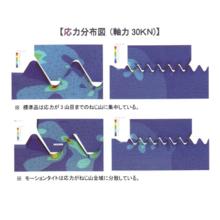 緩み防止ボルト『モーションタイト』の応力分布図 製品画像