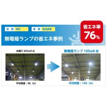 無電極ランプの省エネ事例 製品画像