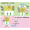 防水施工システム『OS-sheets防水システム』 製品画像