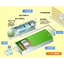 環境負荷の少ない汚水処理システム『ソフィール』 製品画像