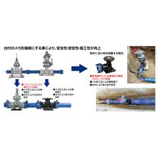【新提案】仕切弁・消火栓の設置 スッポンMPジョイント 製品画像