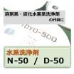 非引火性&環境対応型!水系洗浄剥離剤『D-50/N-50』 製品画像