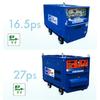 高圧洗浄機『16.5ps・27ps 防音型高圧洗浄機』 製品画像