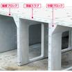 プレキャストコンクリート製雨水地下貯留槽『ミニゲート』 製品画像