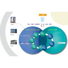 設計・開発~受託製造サービス 製品画像
