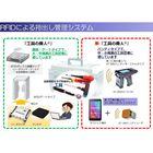 RFID持出管理システム.JPG