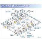 管理システム(チラー・温調機).png