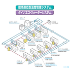 温度管理システム.png