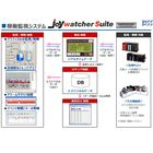 JoyWatcher.JPG