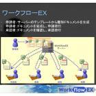 ワークフローEX代表画像.JPG