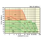予想曲線 NP:NH-V 50Hz.png